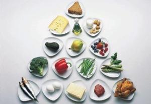 Питание при псориазе